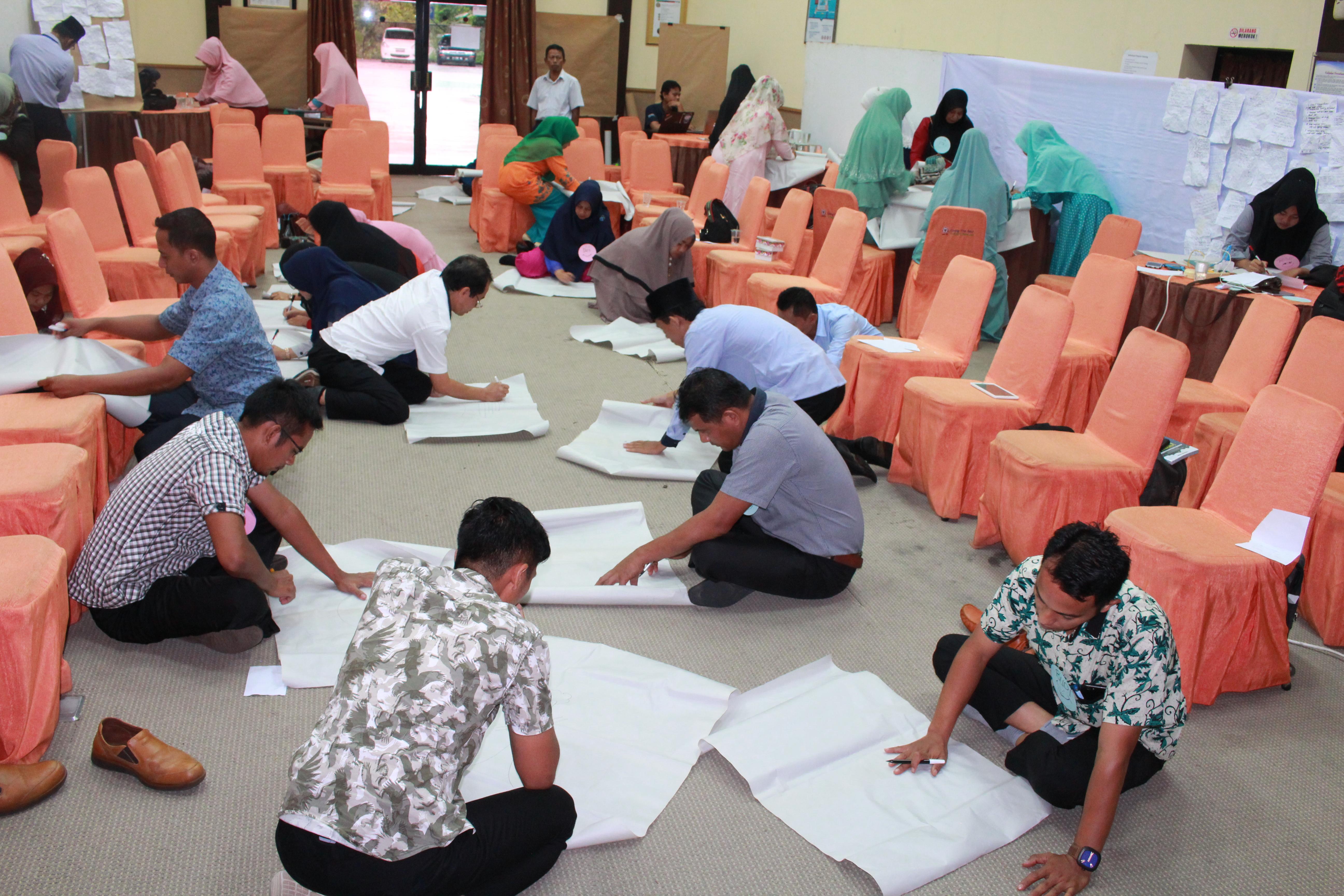 Training Guru Kreatif SMK dan SMP Semen Padang 5